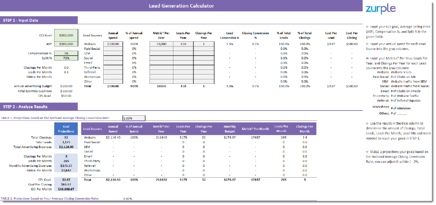 Zurple - Lead Generation + Marketing Budget Calculator tool display